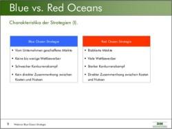Die Blue Ocean Strategie